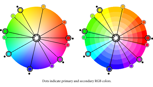 The Blog Of Glen Moyes Color Wheel Swatches For Photoshop And